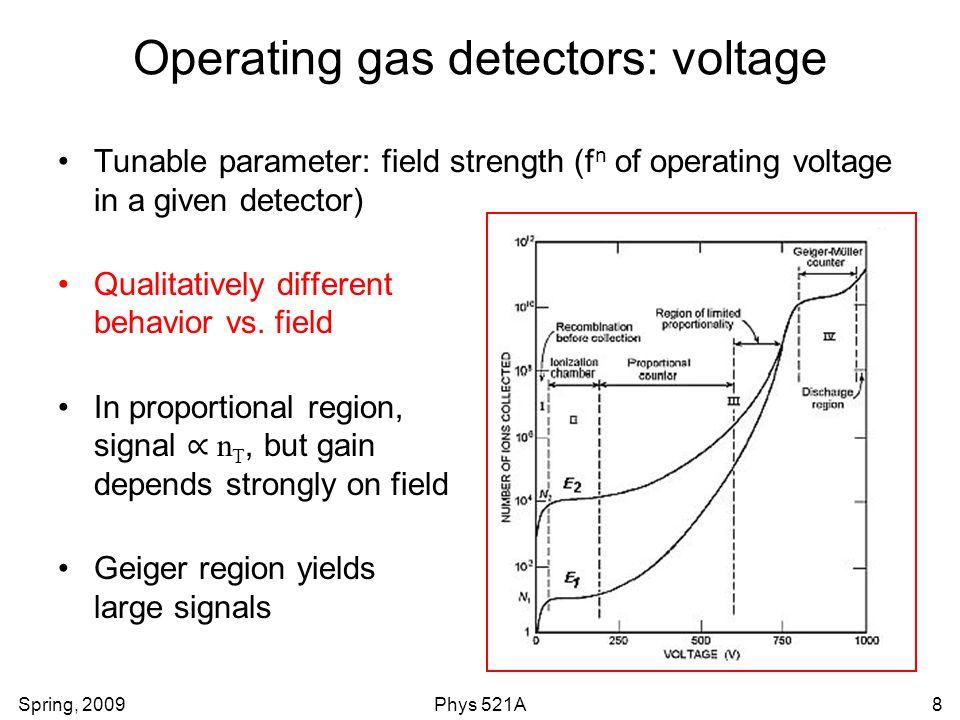 Operating gas detectors: voltage