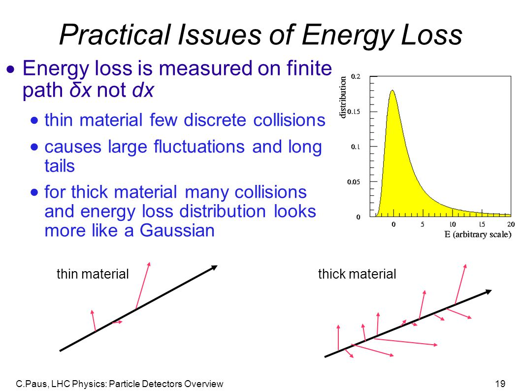 Practical Issues of Energy Loss