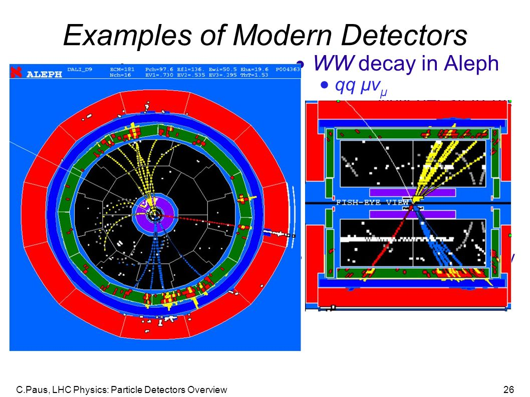Examples of Modern Detectors