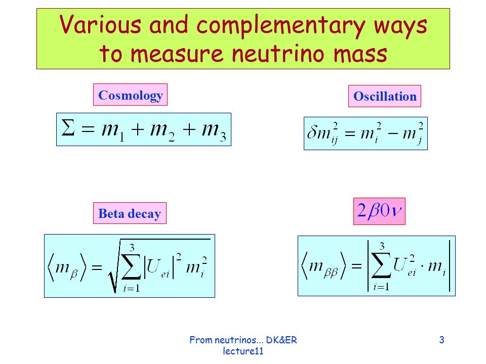 Various and complementary ways to measure neutrino mass