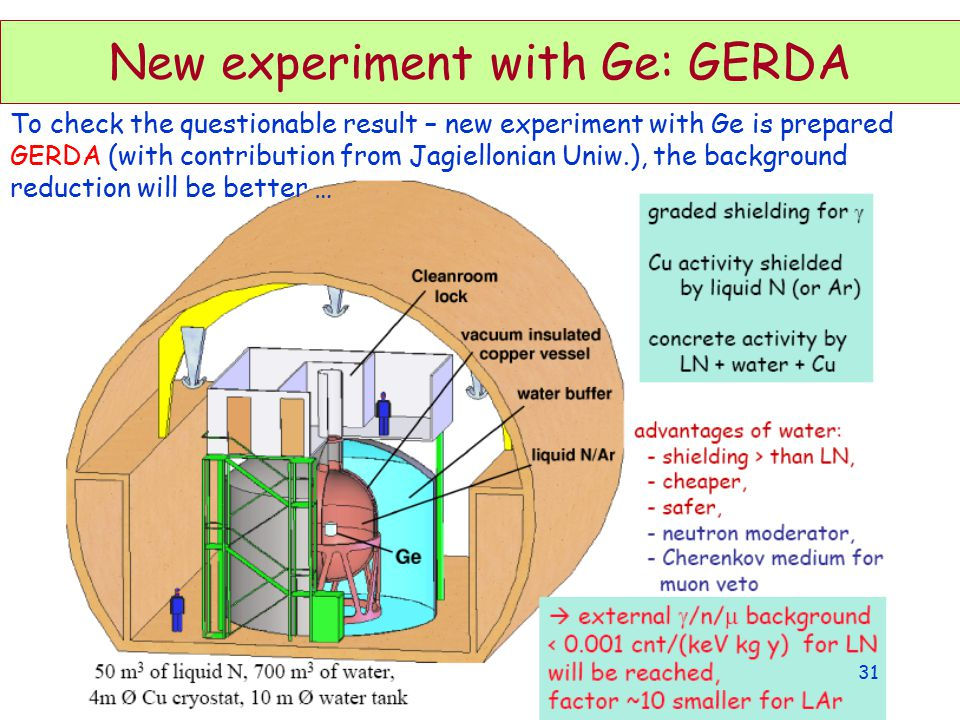 New experiment with Ge: GERDA