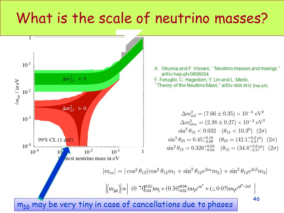 What is the scale of neutrino masses