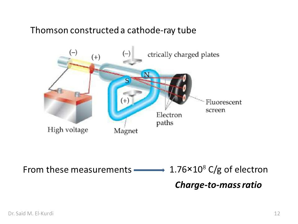 Thomson constructed a cathode-ray tube