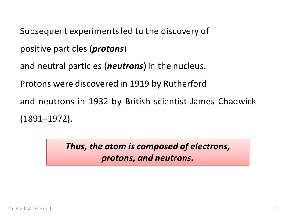 Thus, the atom is composed of electrons, protons, and neutrons.