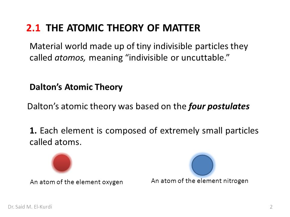 2.1 THE ATOMIC THEORY OF MATTER