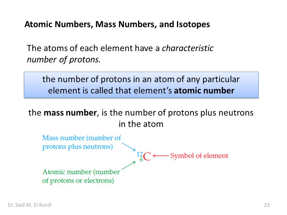 the mass number, is the number of protons plus neutrons in the atom