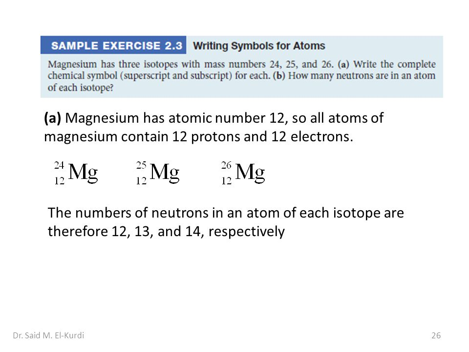 (a) Magnesium has atomic number 12, so all atoms of magnesium contain 12 protons and 12 electrons.