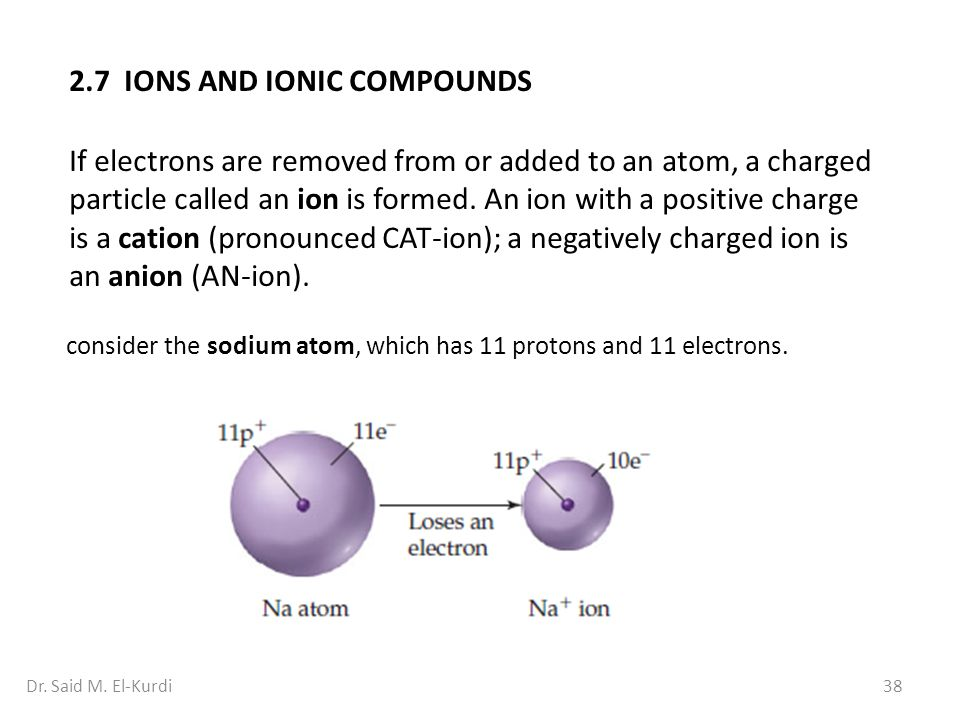 2.7 IONS AND IONIC COMPOUNDS