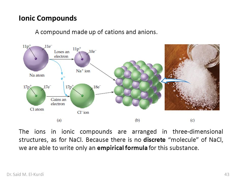 Ionic Compounds A compound made up of cations and anions.