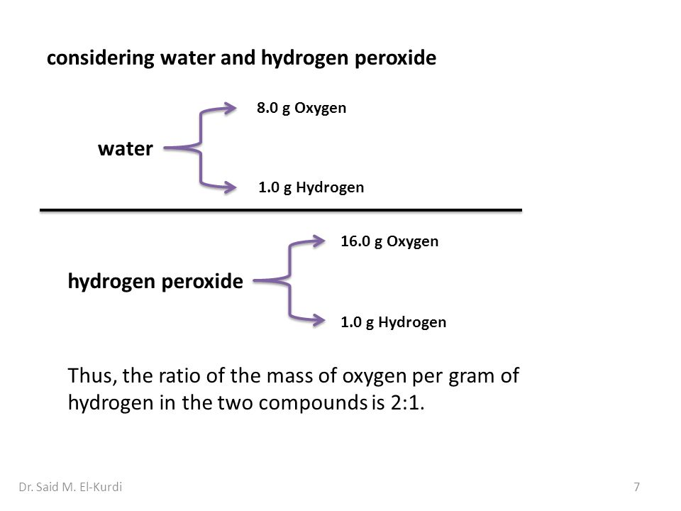 considering water and hydrogen peroxide