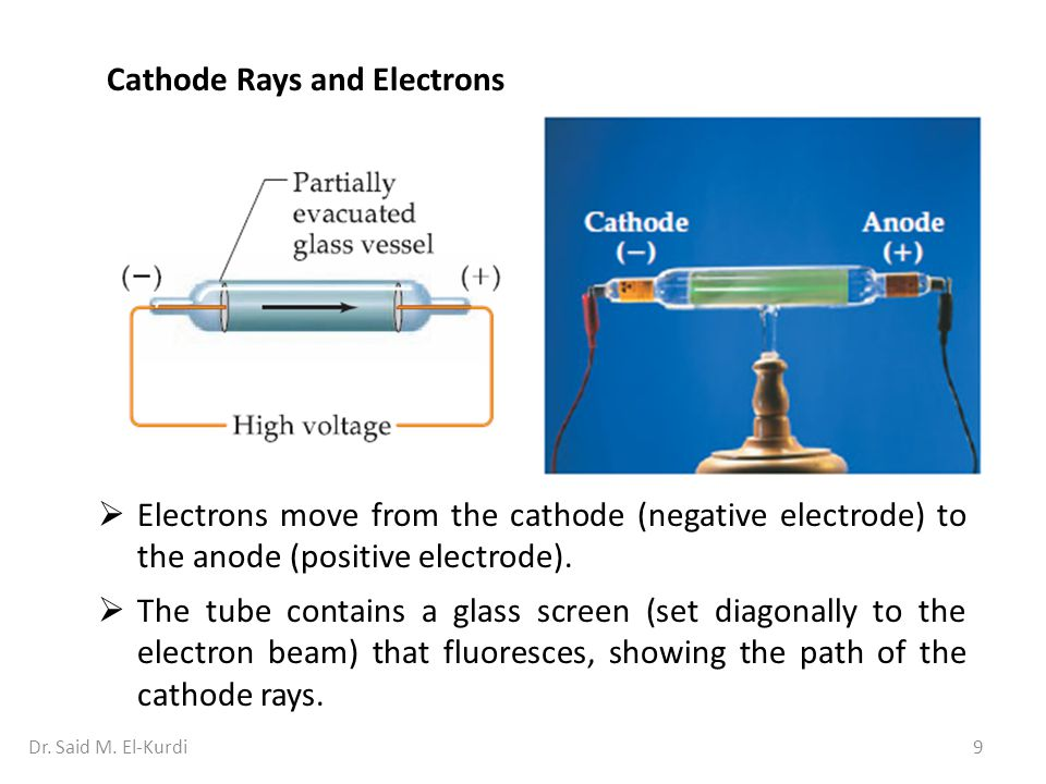 Cathode Rays and Electrons