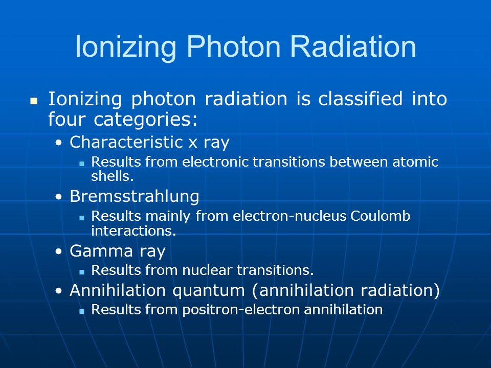 Ionizing Photon Radiation