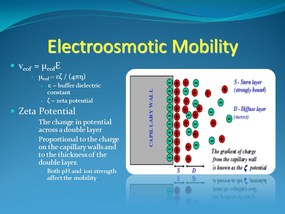Electroosmotic Mobility