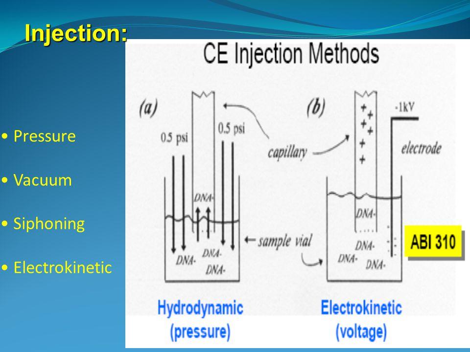 • Pressure • Vacuum • Siphoning • Electrokinetic
