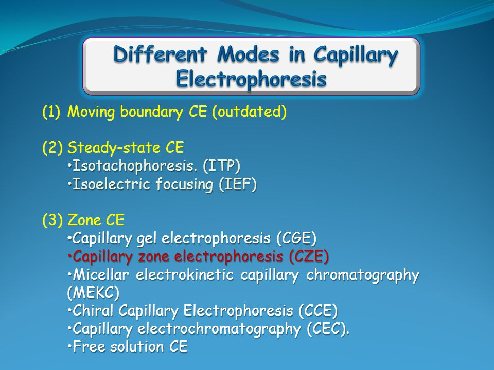 Different Modes in Capillary Electrophoresis