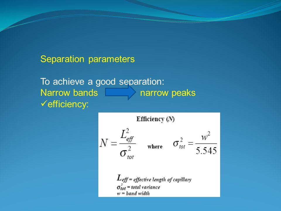 Separation parameters