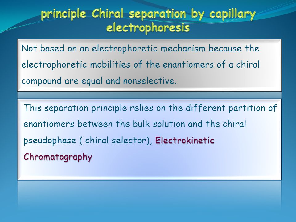 principle Chiral separation by capillary electrophoresis