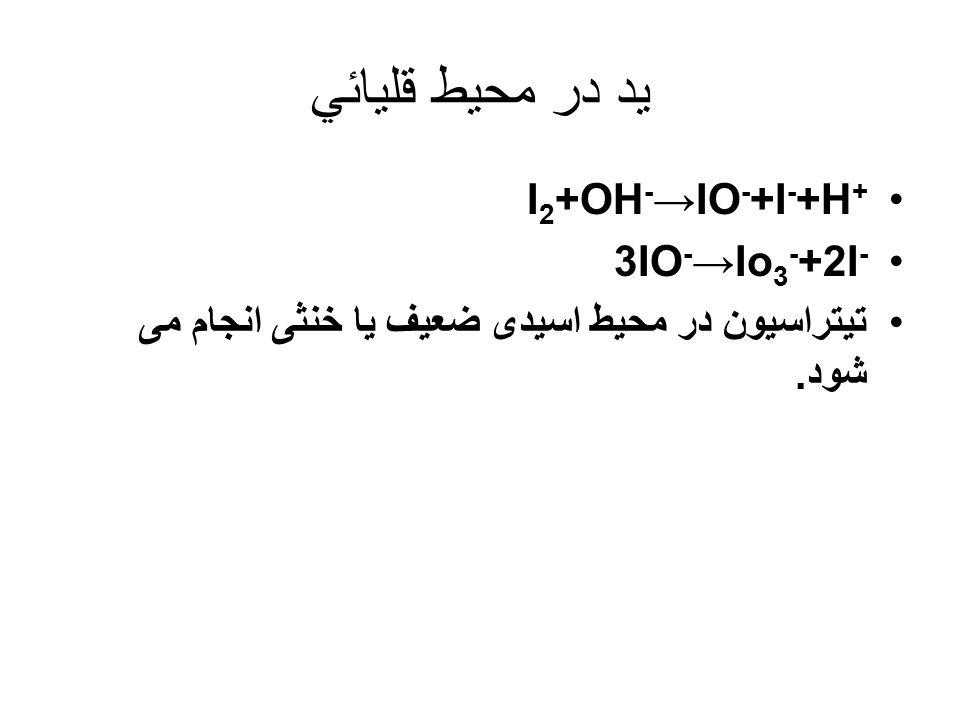 يد در محيط قليائي I2+OH-→IO-+I-+H+ 3IO-→Io3-+2I-