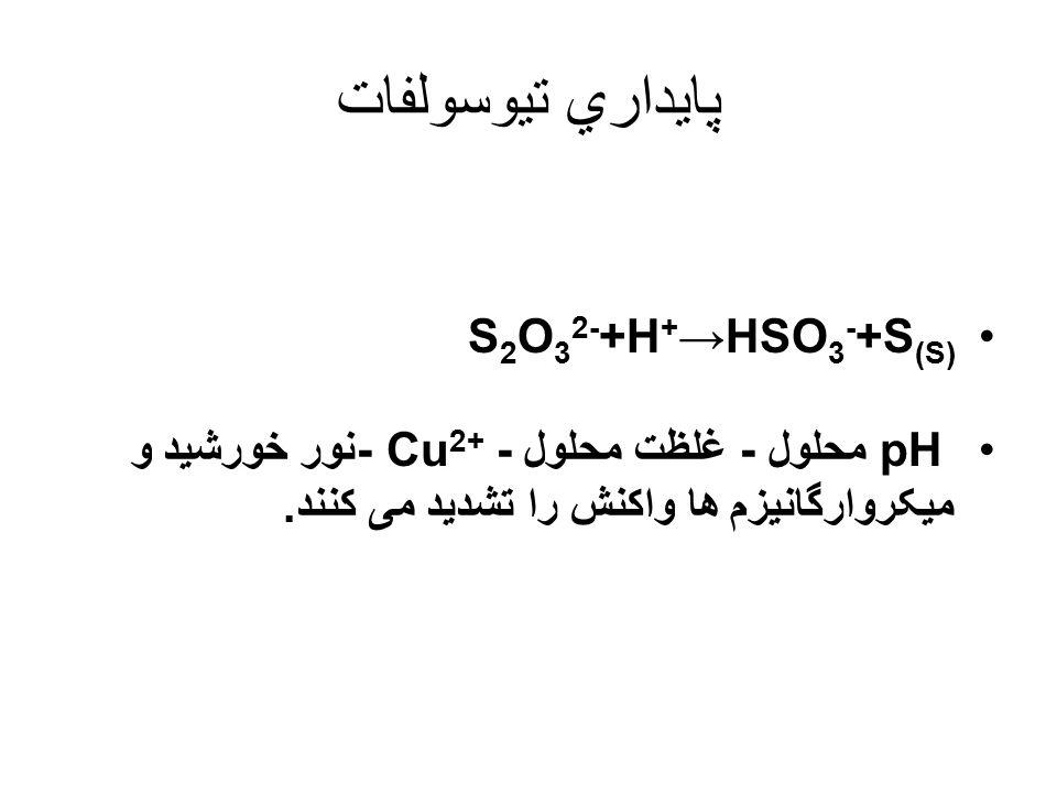 پايداري تيوسولفات S2O32-+H+→HSO3-+S(S)