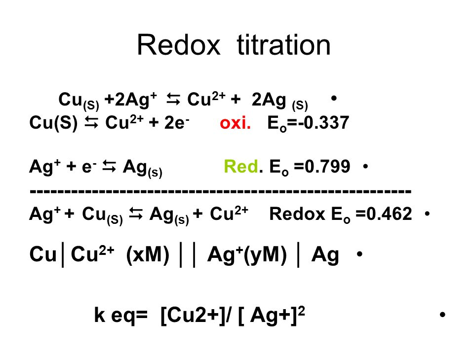 Redox titration Cu(S) +2Ag+  Cu2+ + 2Ag (S)