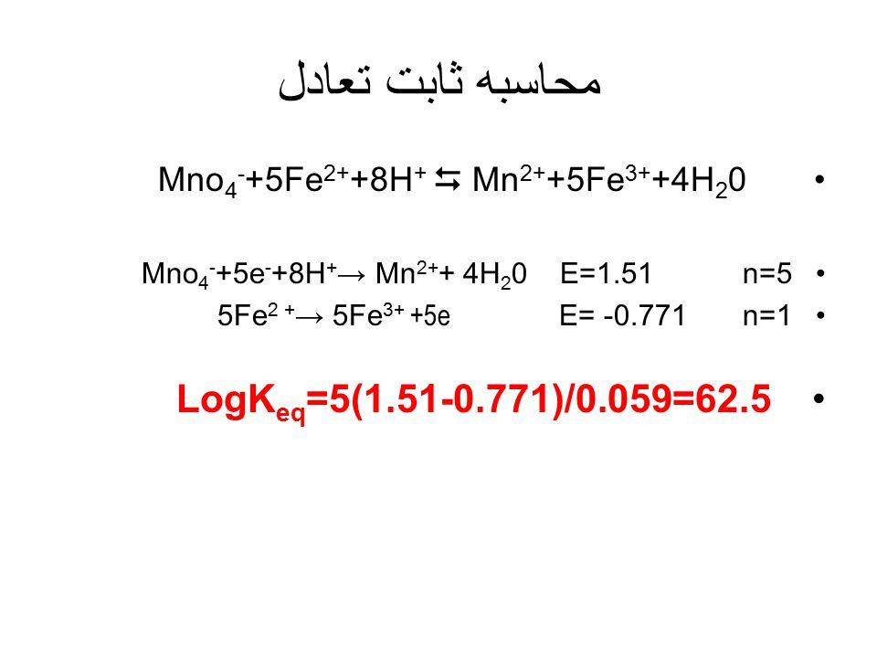 محاسبه ثابت تعادل LogKeq=5(1.51-0.771)/0.059=62.5