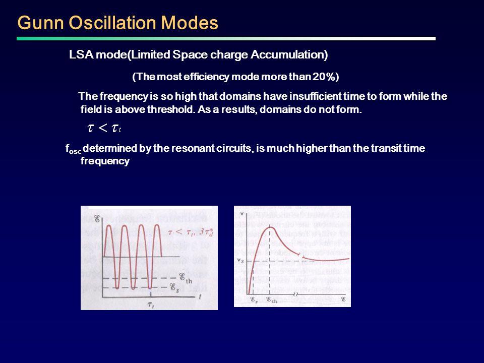 Gunn Oscillation Modes