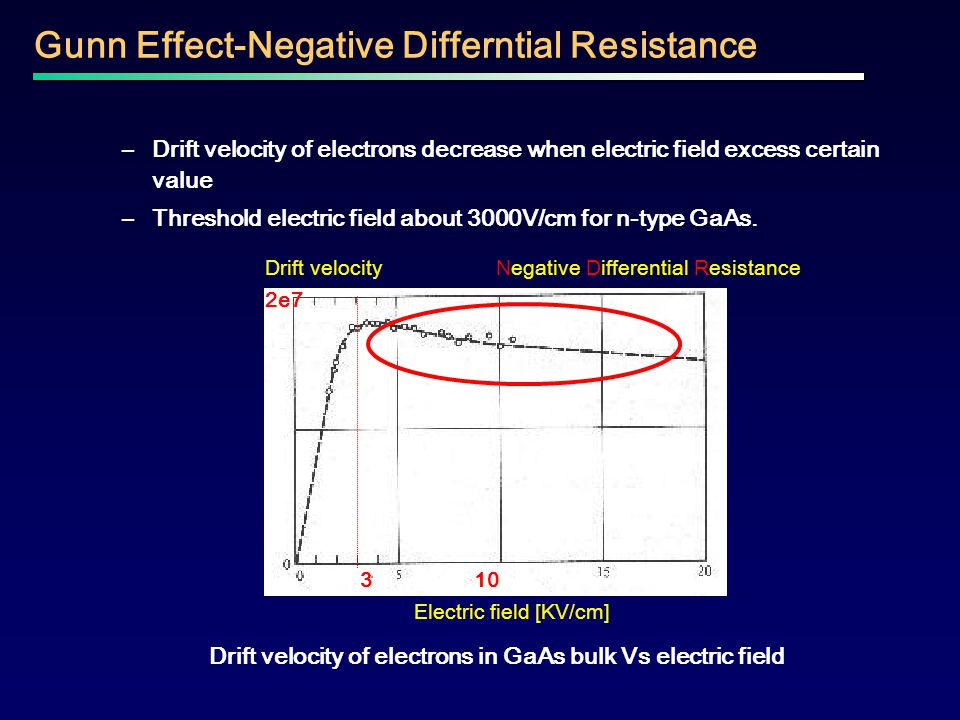 Drift velocity of electrons in GaAs bulk Vs electric field