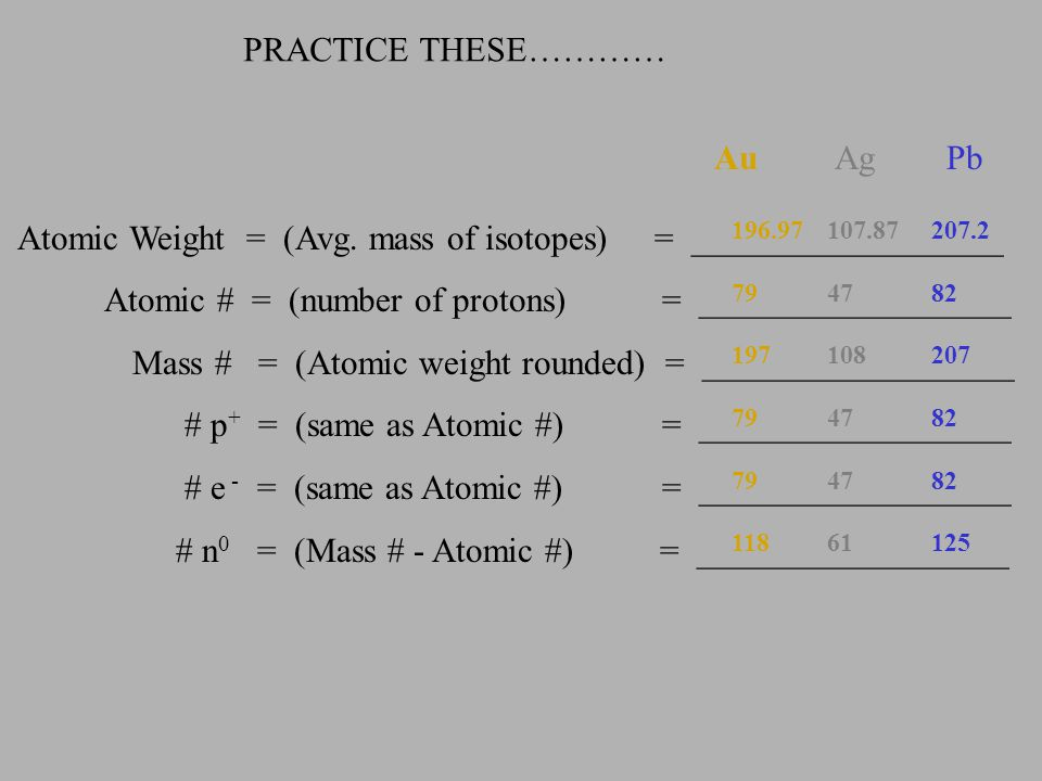Atomic Weight = (Avg. mass of isotopes) = __________________