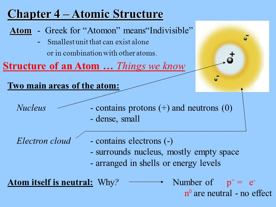 Chapter 4 – Atomic Structure