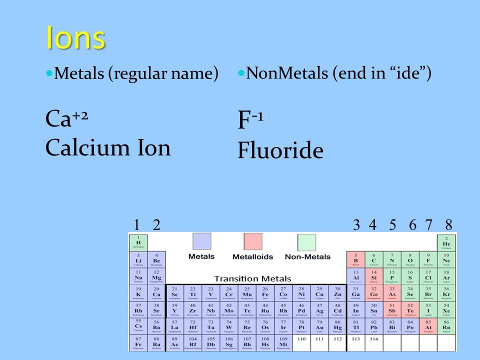 Ions F-1 Ca+2 Calcium Ion Fluoride Metals (regular name)