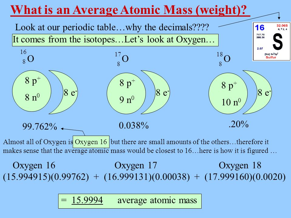 What is an Average Atomic Mass (weight)