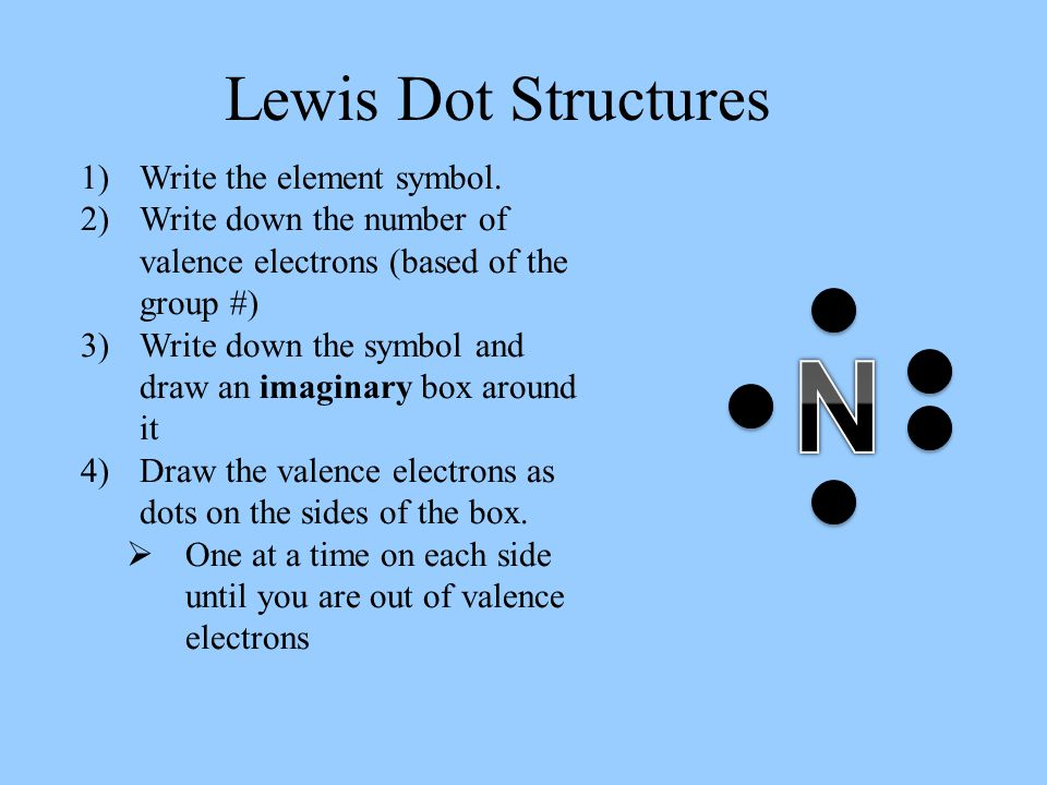 N Lewis Dot Structures Write the element symbol.