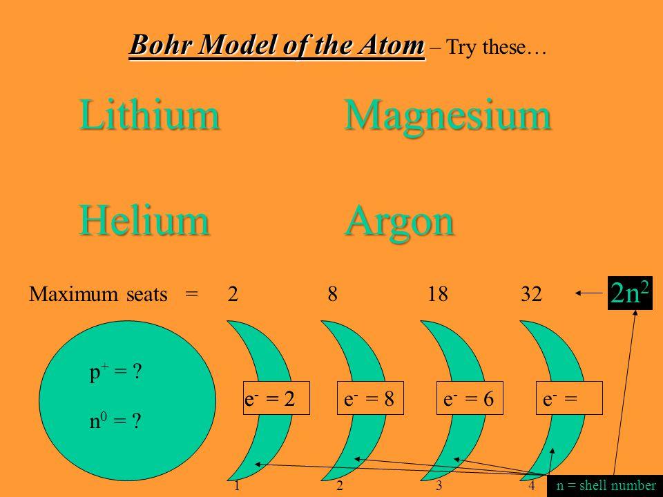 Lithium Magnesium Helium Argon Bohr Model of the Atom – Try these… 2n2