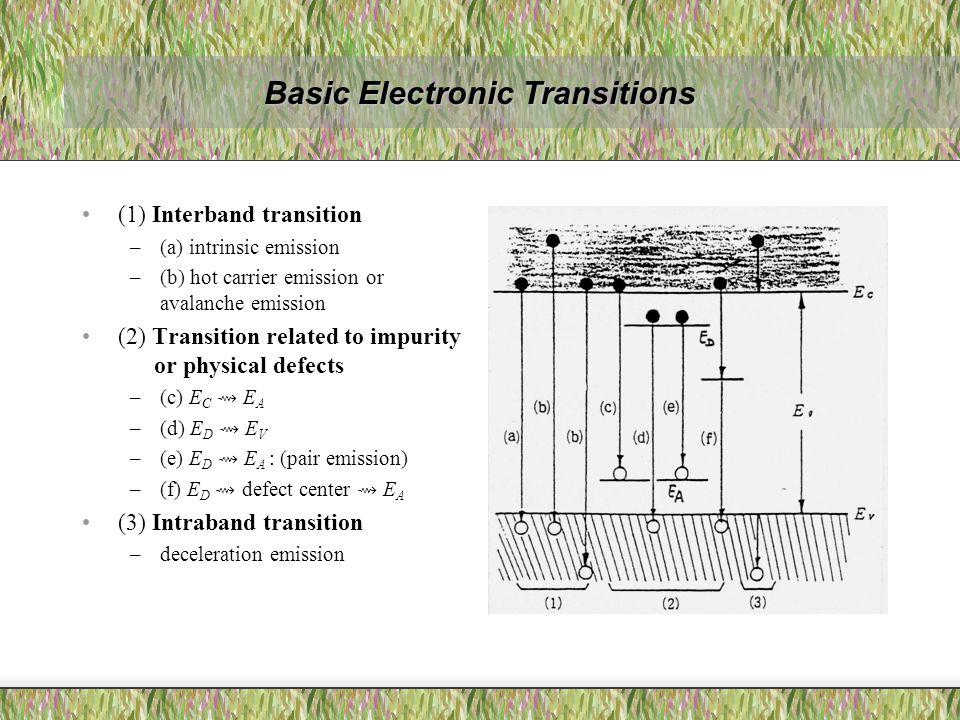 Basic Electronic Transitions