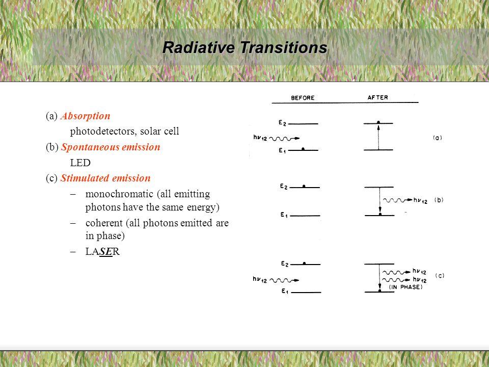 Radiative Transitions