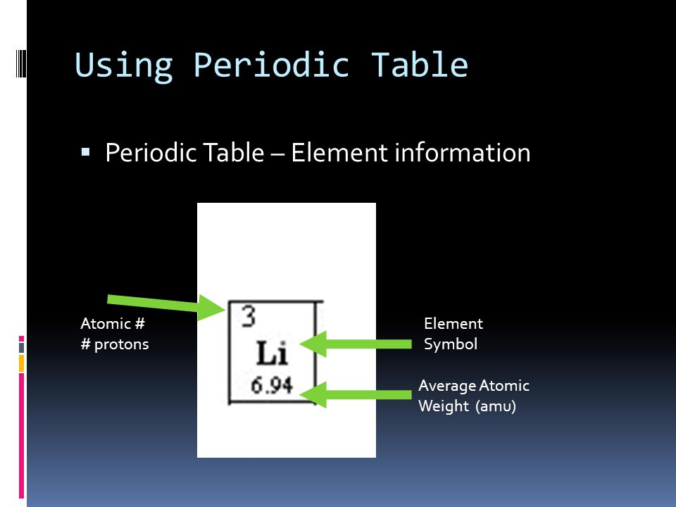 Using Periodic Table Periodic Table – Element information Atomic #