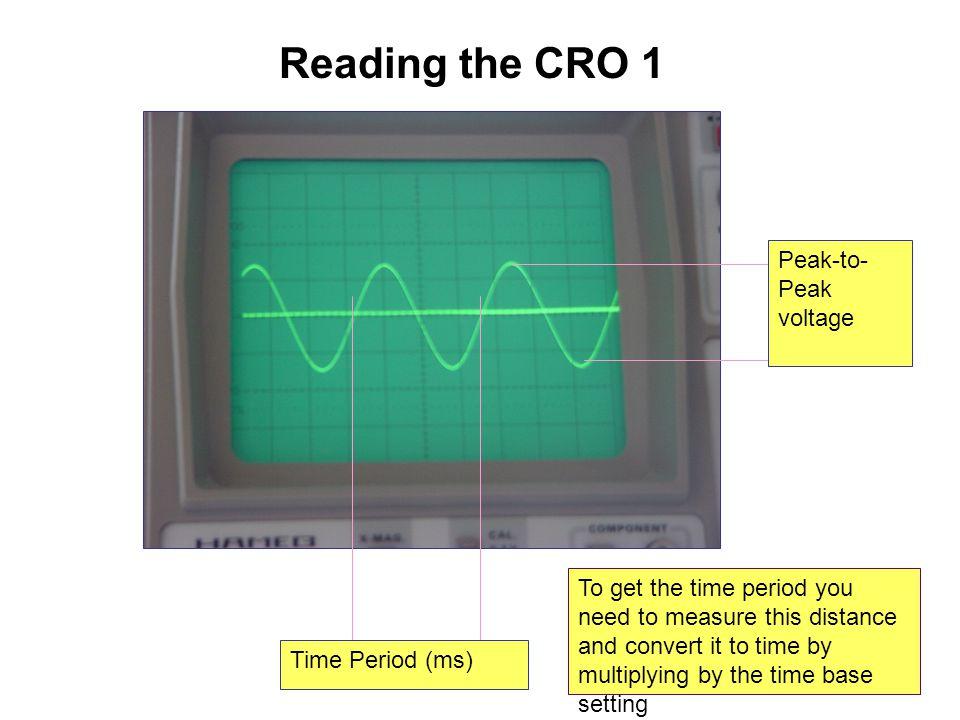 Reading the CRO 1 Peak-to-Peak voltage