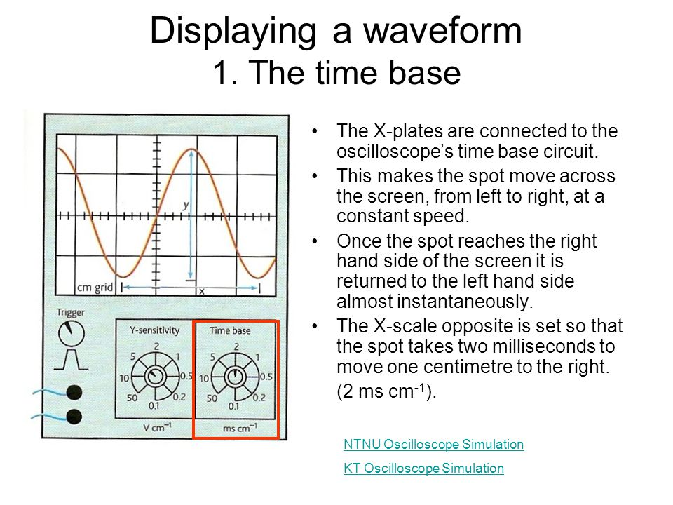 Displaying a waveform 1. The time base