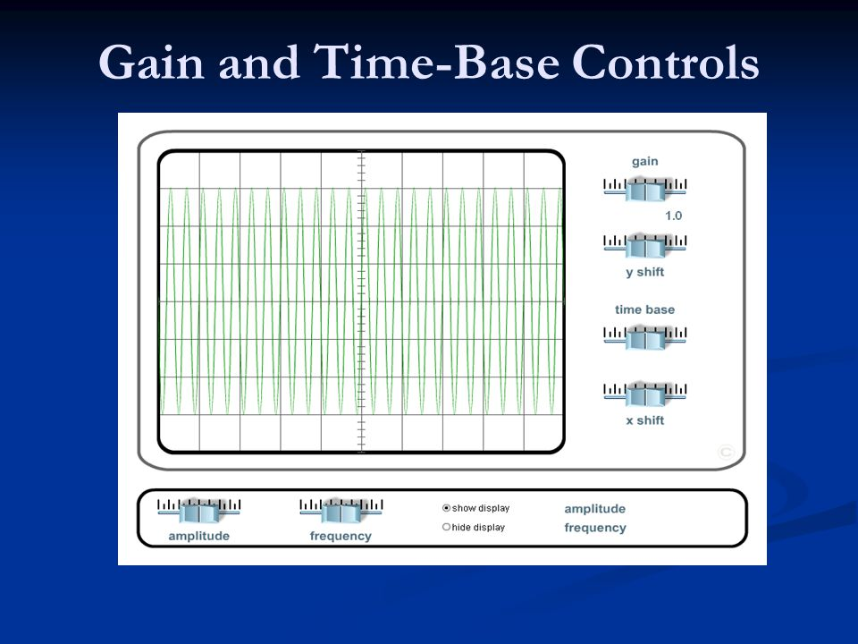 Gain and Time-Base Controls