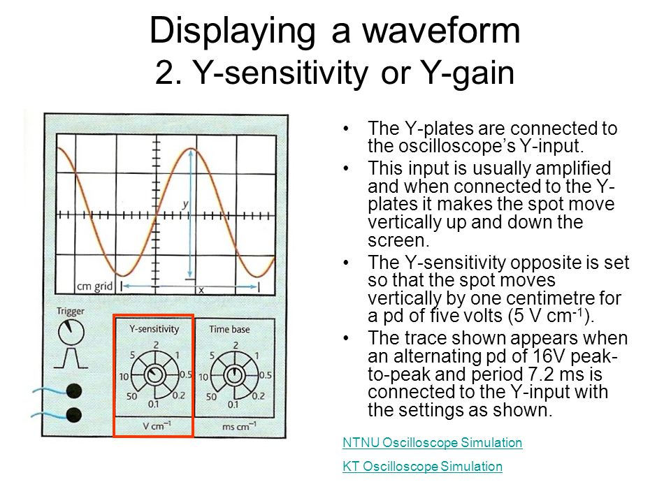 Displaying a waveform 2. Y-sensitivity or Y-gain
