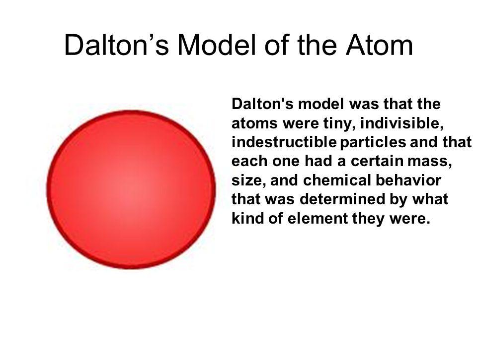 Dalton's Model of the Atom