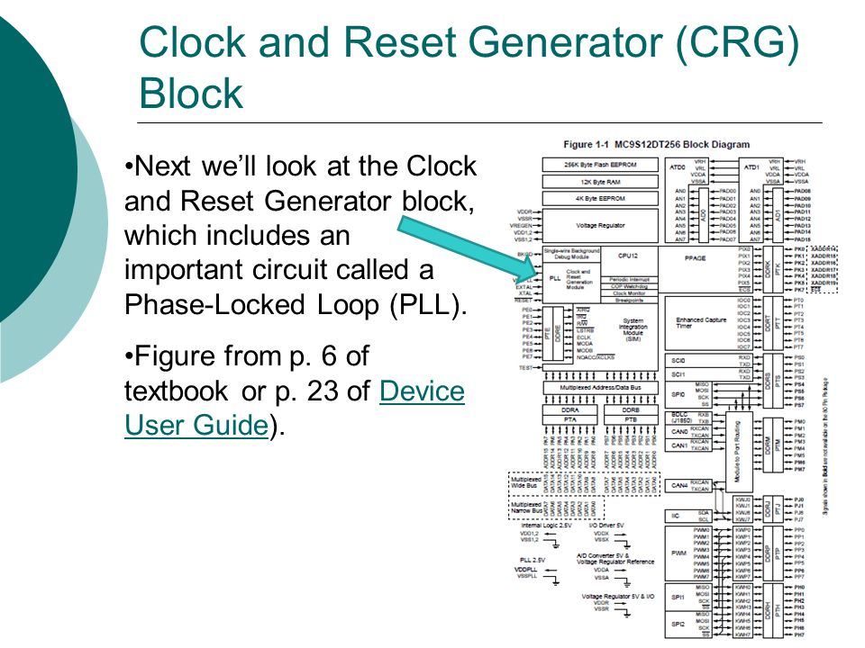 Clock and Reset Generator (CRG) Block