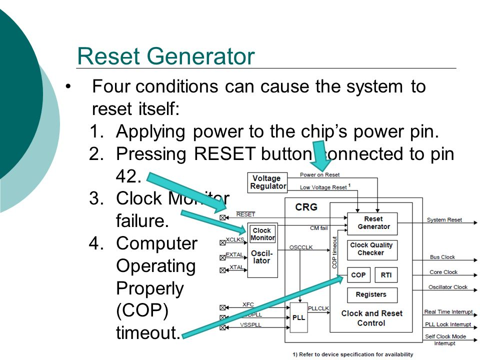 Reset Generator Four conditions can cause the system to reset itself: