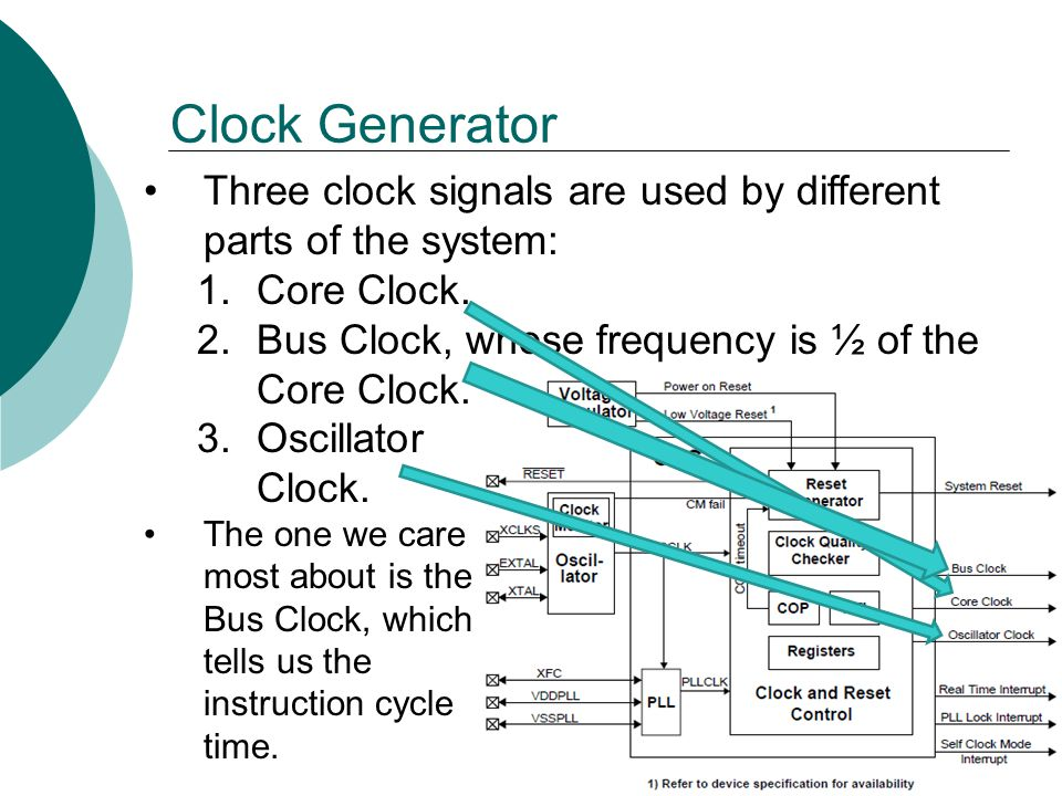 Clock Generator Three clock signals are used by different parts of the system: Core Clock. Bus Clock, whose frequency is ½ of the Core Clock.