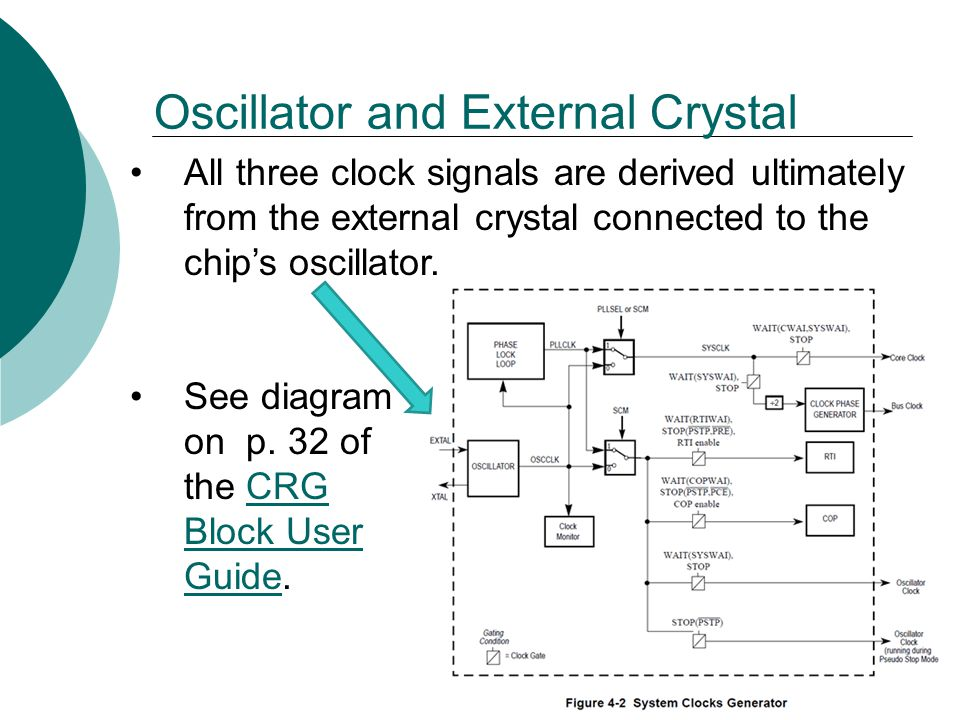 Oscillator and External Crystal