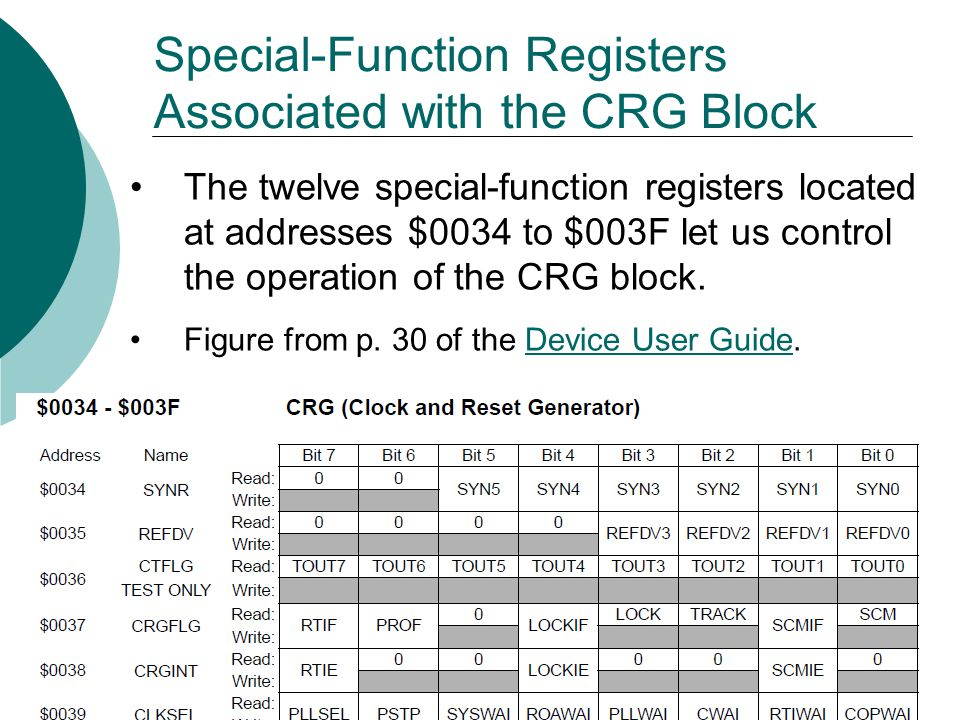 Special-Function Registers Associated with the CRG Block