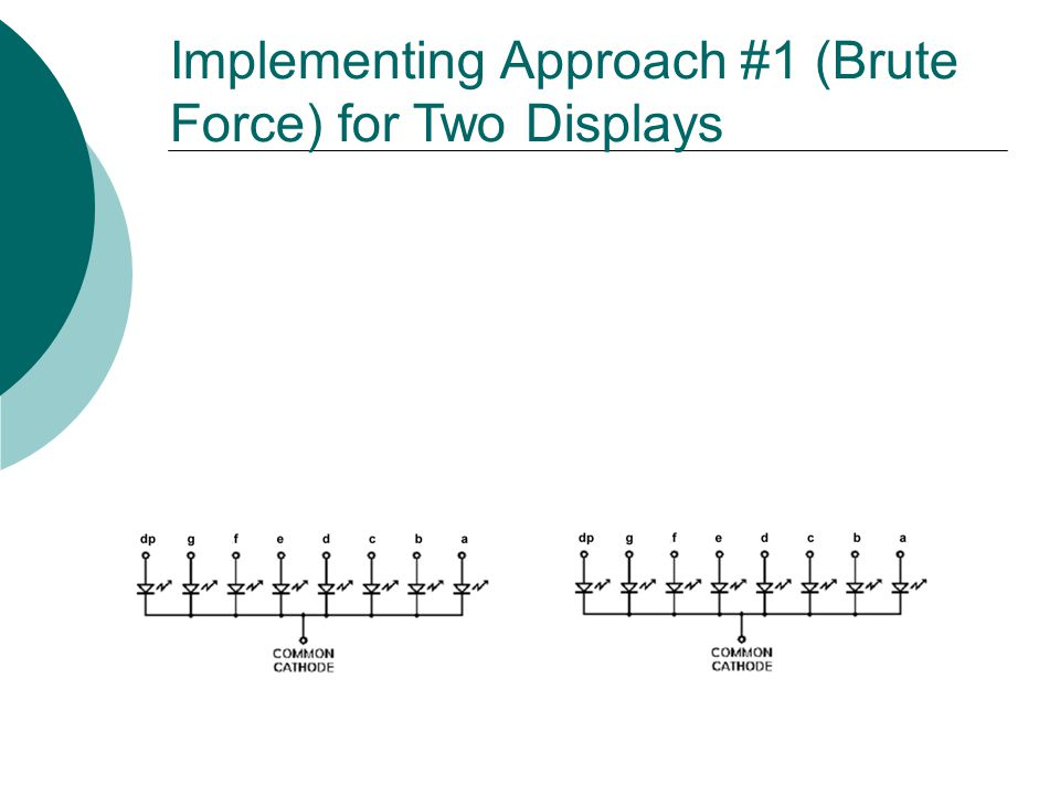 Implementing Approach #1 (Brute Force) for Two Displays
