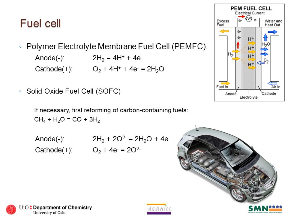 Fuel cell Polymer Electrolyte Membrane Fuel Cell (PEMFC):