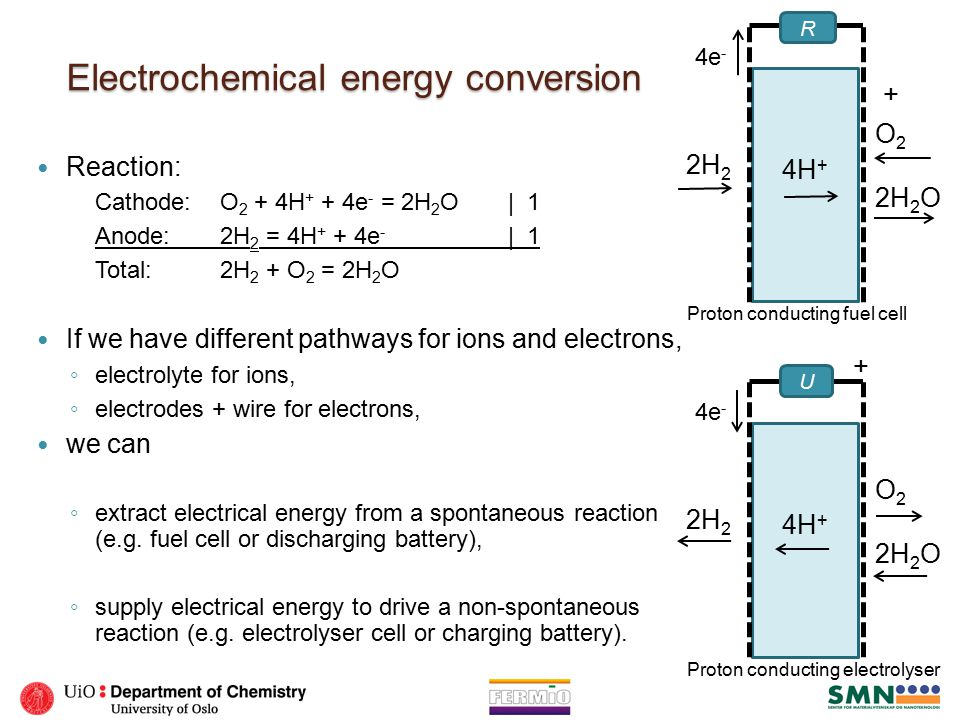 Electrochemical energy conversion