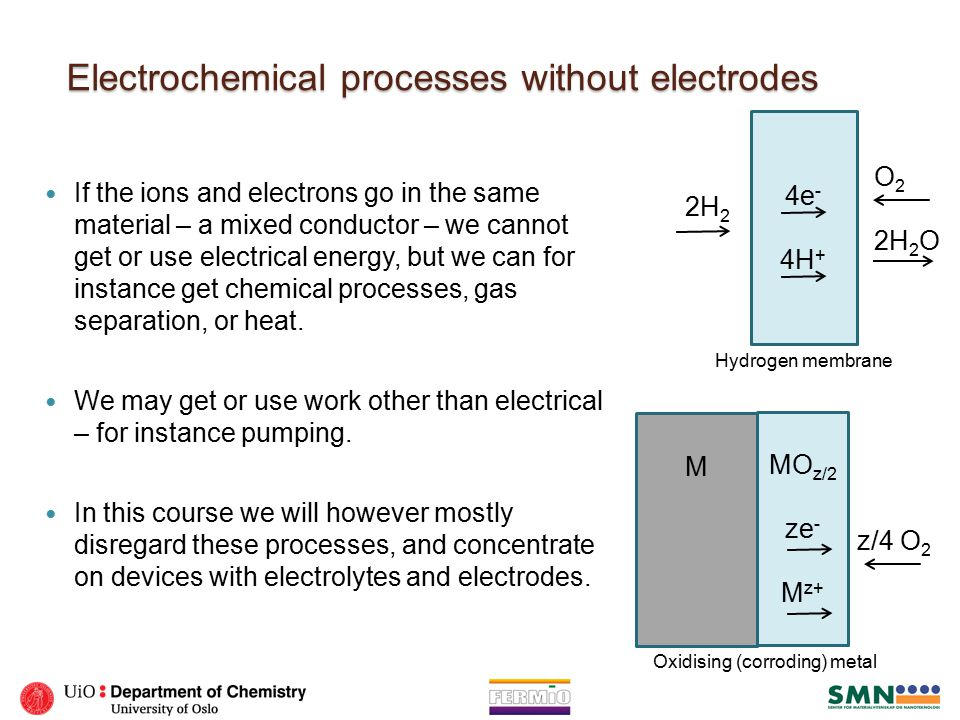 Electrochemical processes without electrodes